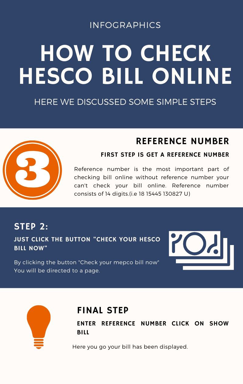 hesco bill
