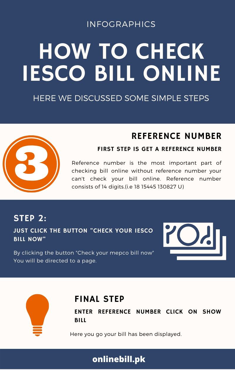 iesco bill